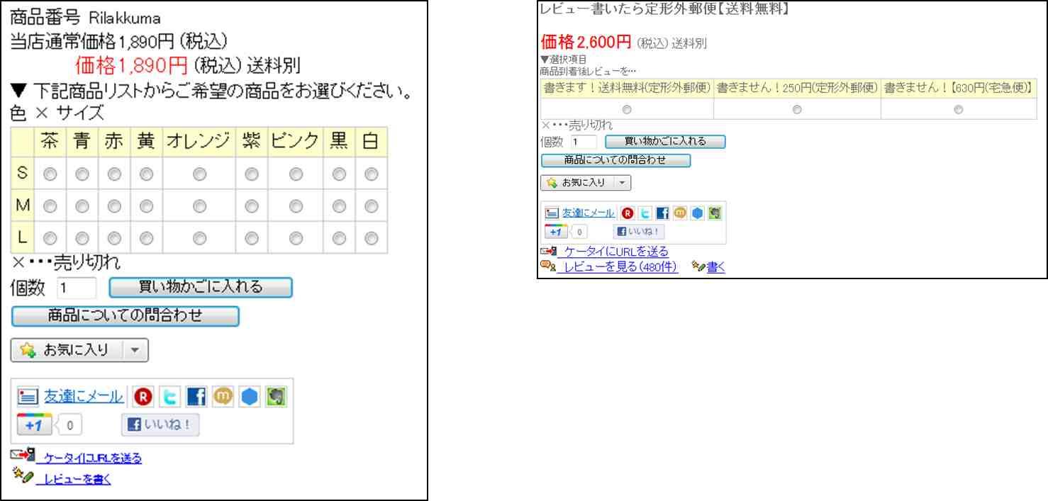 商品登録(販売アップロード)機能マニュアル 8-1